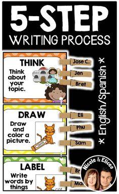 writing process in English & Spanish Writing Process Posters, Preschool Journals, Spanish, Writer, Teacher, Student, English, Words, Classroom Ideas