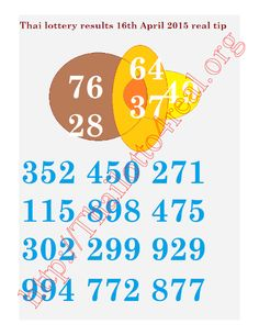 Thai lotto tip for Thailand lottery results 2015: Thai lottery results 16th April 2015 real tip
