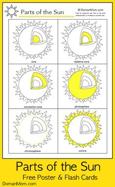 Parts of the Sun Printable Poster & Flash Cards (Free)