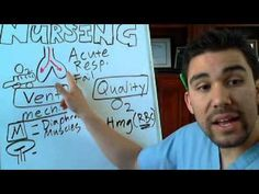 2 Main Causes of Acute Respiratory Failure (Ventilation vs.