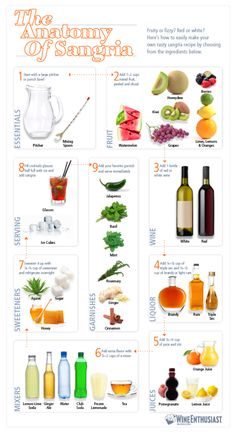 Anatomy of Sangria chart-  a quick reference for mixing your next batch of summer sangria!