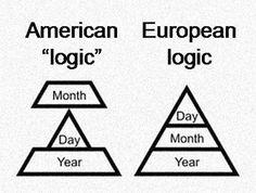 It Just Doesn't Make Sense, America