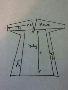 Eura dress construction.