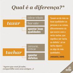 Diferença: TAXAR ou TACHAR?