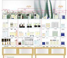 Visual Merchandising and Set Design by Yana Zubko at Coroflot.com