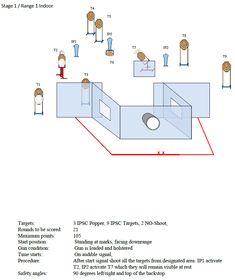 Stage 01 / Range 1 Indoor - 3 IPSC Popper, 9 IPSC Targets, 2 No-Shoot