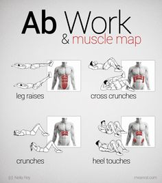 Abs. Abs and more Abs