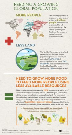 More food, fewer resources