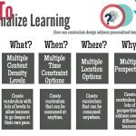 Steps to Create the Conditions for Deep, Rigorous, Applied Learning | MindShift | KQED News