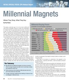 "CPE-Nielsen Special Report: ""Millennial Magnets"" - an in-depth look at their buying power and spending habits. 