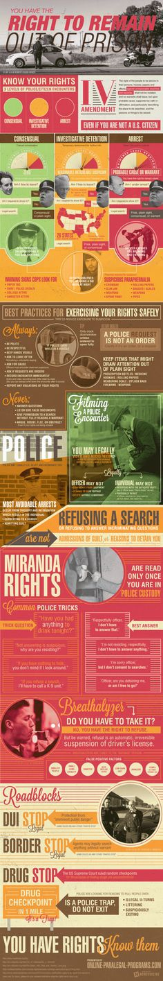 This Infographic re Fourth Amendment (Search and Seizure) is great #infographic #constitution #law