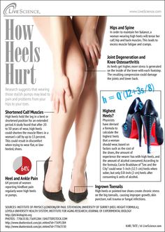 Find out how those high heeled shoes are hurting you……  :(  But I love my high heels!!!