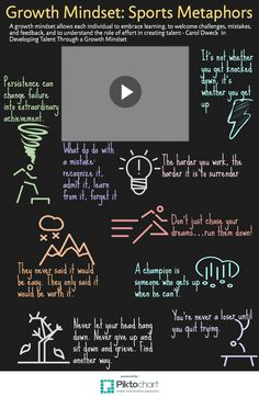 """For my students with sport/health goals. """"I can but I must"""""""