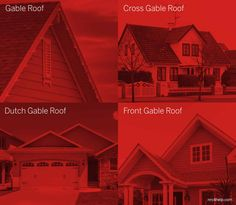 Roof Types: All Roof Styles Explained (Pictures Included) Hip Roof, Flat Roof, Dutch Gable Roof, Sawtooth Roof, Types Of Roofing Materials, Butterfly Roof, Mansard Roof, Gambrel Roof, Arch Architecture