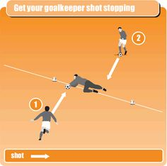 I like this soccer drill because it& easy to set up and it makes a good warm-up drill for your goalkeeper before matches or before your soccer coaching sessions. It also helps your strikers work on their low shots. Soccer Warm Up Drills, Soccer Practice Drills, Soccer Warm Ups, Football Training Drills, Soccer Tips, Volleyball Tips, Soccer Stuff, Golf Tips, Goalkeeper Drills
