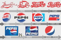 21 Logo Evolutions of the World's Well Known Logo Designs | Bored Panda
