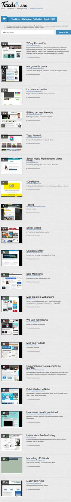 10 Ideas De Blogs Marketing De Contenidos Socialismo Infografia
