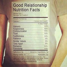 Good Relationship Nutrition Facts