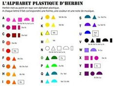 L'alphabet d'Auguste Herbin