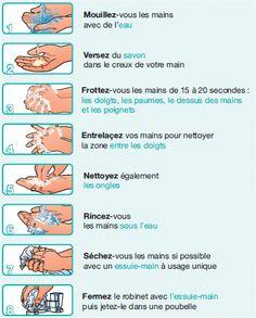 Hygiène: le lavage des mains