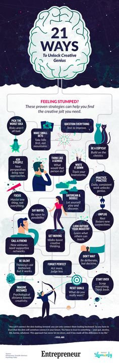 Feeling a bit stuck? this infrom graphic gives you 21 ideas to unlock your creative genius | Infographic | Creative Bloq