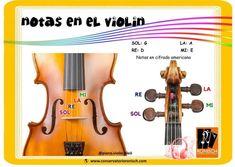 Notas en el Violín - Cuerdas al aire para afinar el instrumento Musical, Violin, Music Instruments, Conservatory, Report Cards, Ropes, Musical Instruments
