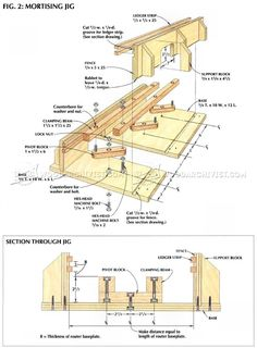 Self Centering Mortising Jig - Joinery Tips, Jigs and Techniques - Woodwork, Woodworking, Woodworking Tips, Woodworking Techniques Woodworking Jigsaw, Woodworking Hand Tools, Intarsia Woodworking, Woodworking Videos, Custom Woodworking, Woodworking Projects Plans, Teds Woodworking, Wood Jig, Wood Carving For Beginners