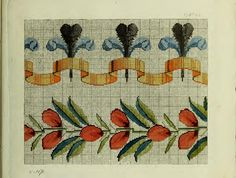Prince of Wales Album page Berlin woolwork cross stitch pattern chart