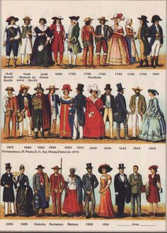 brasil foto 1800 - Pesquisa Google History Of Time, Art History, Gaucho, America Outfit, Brazil Fashion, Medieval Fashion, Classic Outfits, Costume Design, South America