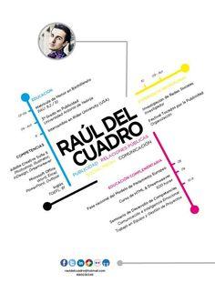 Raúl del Cuadro nos envía su CV. ¿Qué te parece?