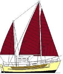 Resultado de imagen para fisher 25