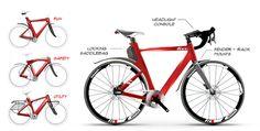 Flux: Commuter Bike on Industrial Design Served