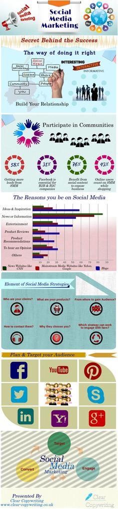 secrets-to-social-media-marketing-infograpic