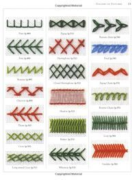 Embroidery stitches - find embroidery supplies here http://shop.vibesandscribes.ie/