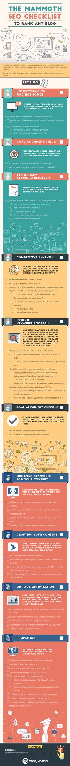 The Mammoth SEO Checklist To Rank Any Blog - Infographic
