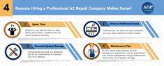 4 reasons why hiring a professional AC repair company makes sense.  #ac #acrepair #acrepairnearme #professionalacrepair #professionalacrepaircompany #serviceprofessional #dallas #baltimore #callapro