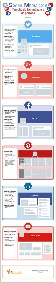 Medias de las imágenes en las principales Redes Sociales #infografia #socialmedia