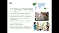 Discover Arbonne - Business Opportunity Pure Safe & Beneficial Anti Aging - Skin & Body Care - Cosmetics - Health - Wellness