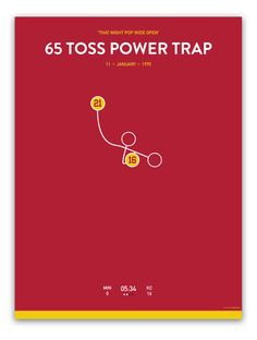 65 Toss Power Trap $35.00 The Chiefs' first touchdown in their only Super Bowl victory came on a 5-yard, second-quarter run by Mike Garrett. The play gave the Chiefs a 16-0 lead they would take to halftime and effectively put the game out of reach for the Vikings. Minnesota in the second half would cut Kansas City's lead to nine points but given the way the Chiefs' defense was dominating the game, Vikings would have trouble getting to 17 points.