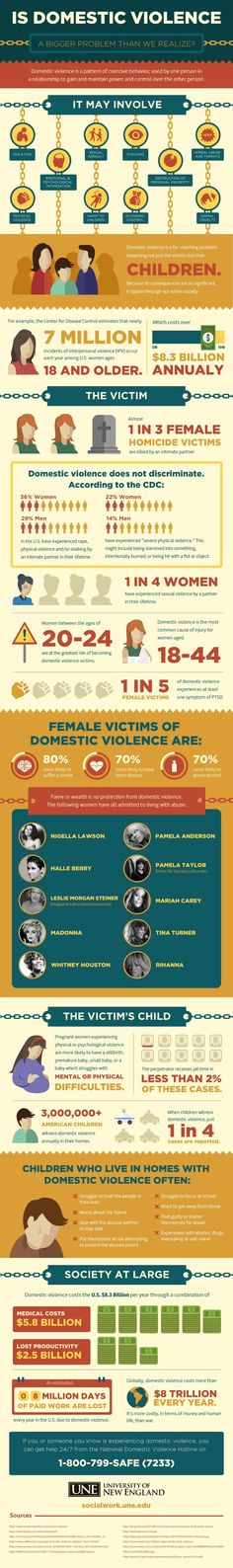 """""""Is Domestic Abuse a Bigger Problem than We Realize?"""" an incredibly insightful info graphic about domestic abuse"""