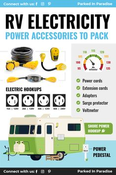 Must have RV accessories for your campervan electric system. Everything you need to power a motorhome or 5th wheel travel trailer when camping at a campground. Advice on the best power cords, adapters, extension cables, and surge protectors to add to the packing list. Checklist of gearbox ideas. Tips and trick to hookup your diy camper in this #vanlife blog! via @parkedinparadise