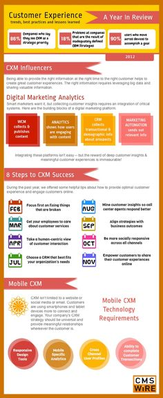 [Infographic] Customer Experience Management in 2012 Sales And Marketing, Business Marketing, Digital Marketing, Content Marketing, Marketing Innovation, Business Infographics, Design Thinking, Babies R Us, Customer Experience