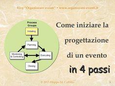 iniziare un evento in quattro passi, by Filippo Maria Cailotto via Slideshare