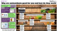 Why are antioxidants good for you and how do they work?