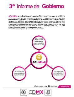 #AGUMóvil 3er. #InformeCDMX