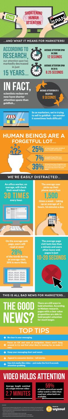 How to Market to Goldfish: The Current State of the Human Attention Span [Infographic], via @HubSpot