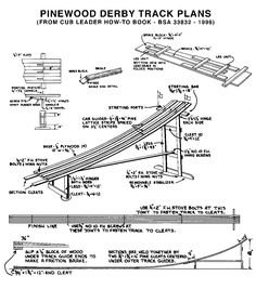 Free Pinewood Derby Car Patterns History Of The Pinewood