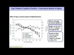 ▶ Think faster focus better and remember moreRewiring our brain to stay younger... - YouTube
