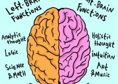 We commonly take vitamins for immunity and digestion, but what about ... Cognitive Abilities get Boosted with Nootropics at http://failedmemory.com