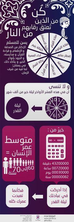 مدونة محلة دمنة: العشر الأواخر من رمضان